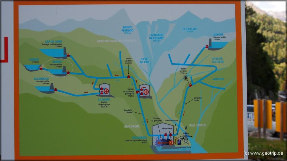Das Stauseenetz des Nationalparks - interessant, ich dachte jeder hätte seinen eigenen Generator